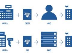 Информация по переходу на онлайн-кассы