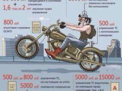 Штрафы за нарушение ПДД для мотоциклистов