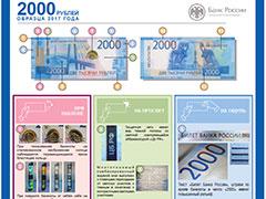 Фальшивые банкноты: как их распознать?